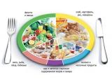 Атлантик - иконка «питание» в Горбатовке